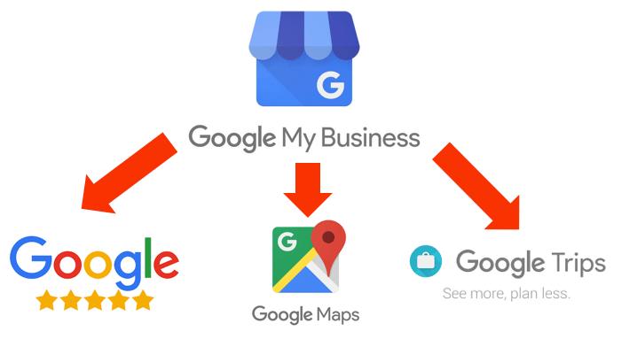 Peta Google: Cara Hasilkan Uang Dengan Peta Google 2